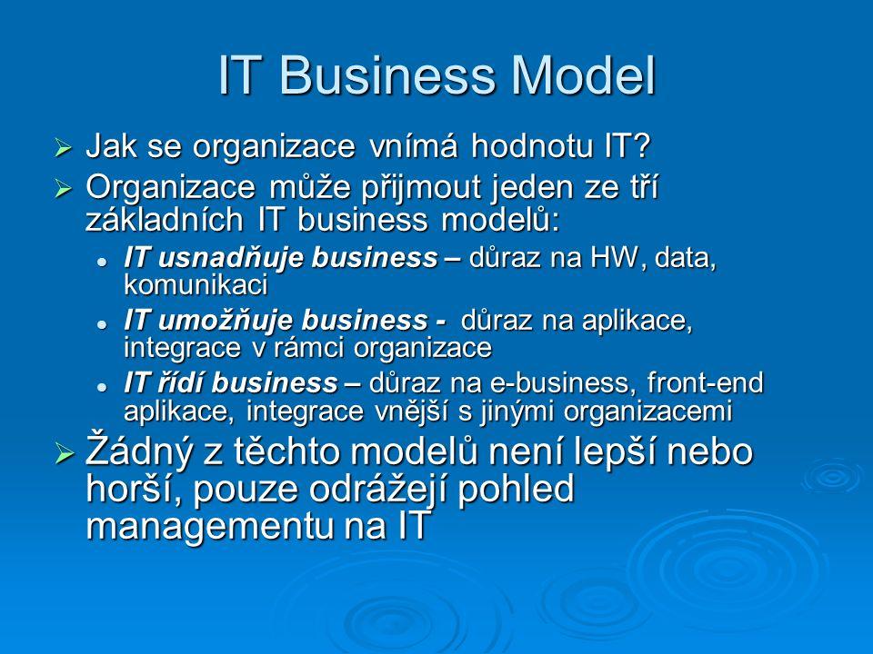 IT Operating (provozní) Model  IT model může být centralizovaný (jeden vedoucí ( CIO)), centralizovaný (jeden vedoucí ( CIO)), decentralizovný (více nezávislých CUIO, každý pro business unit) decentralizovný (více nezávislých CUIO, každý pro business unit) hybridní (více útvarů IT je řízeno nadřízeným útvarem tak, aby se koordinovaly některé činnosti – sdílené funkce) hybridní (více útvarů IT je řízeno nadřízeným útvarem tak, aby se koordinovaly některé činnosti – sdílené funkce) Záleží na kultuře, míře centralizace obecně Záleží na kultuře, míře centralizace obecně