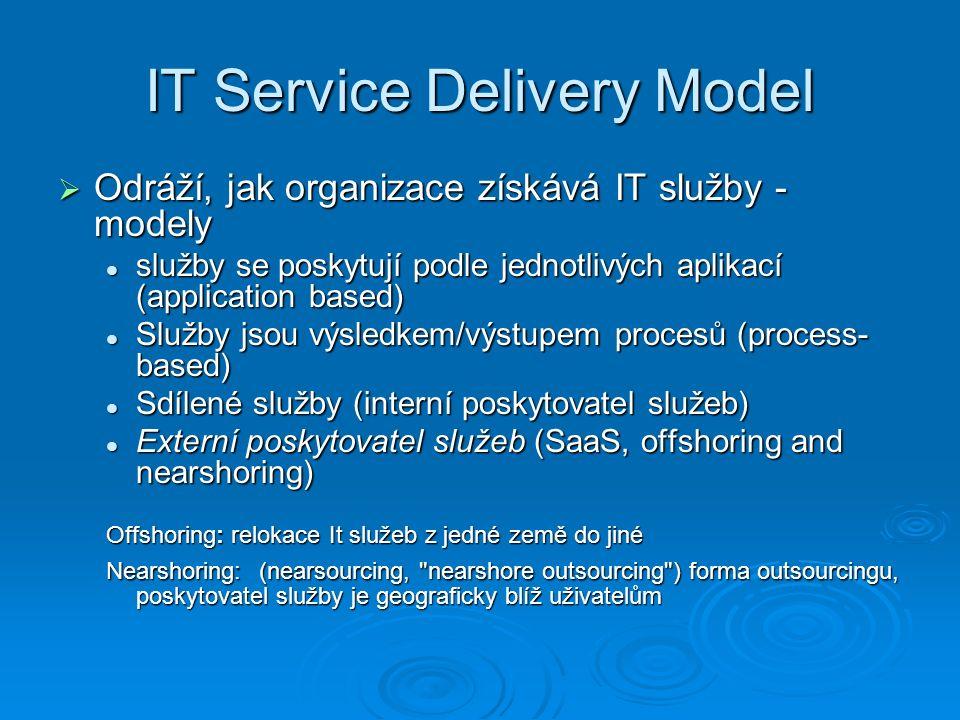 IT Service Delivery Model  Odráží, jak organizace získává IT služby - modely služby se poskytují podle jednotlivých aplikací (application based) služby se poskytují podle jednotlivých aplikací (application based) Služby jsou výsledkem/výstupem procesů (process- based) Služby jsou výsledkem/výstupem procesů (process- based) Sdílené služby (interní poskytovatel služeb) Sdílené služby (interní poskytovatel služeb) Externí poskytovatel služeb (SaaS, offshoring and nearshoring) Externí poskytovatel služeb (SaaS, offshoring and nearshoring) Offshoring: relokace It služeb z jedné země do jiné Nearshoring: (nearsourcing, nearshore outsourcing ) forma outsourcingu, poskytovatel služby je geograficky blíž uživatelům