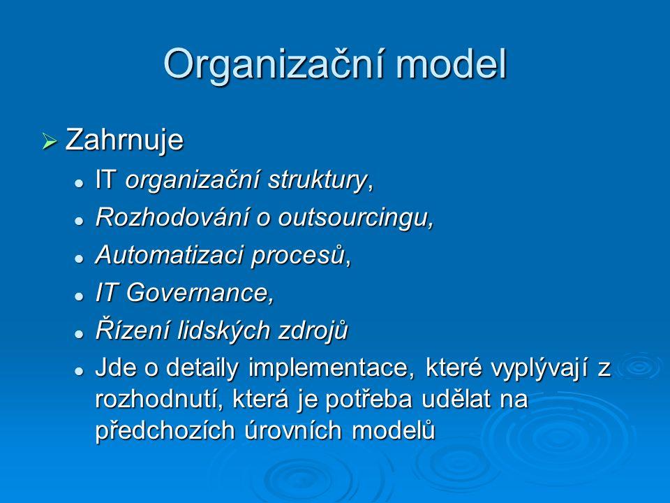 Organizační model  Zahrnuje IT organizační struktury, IT organizační struktury, Rozhodování o outsourcingu, Rozhodování o outsourcingu, Automatizaci procesů, Automatizaci procesů, IT Governance, IT Governance, Řízení lidských zdrojů Řízení lidských zdrojů Jde o detaily implementace, které vyplývají z rozhodnutí, která je potřeba udělat na předchozích úrovních modelů Jde o detaily implementace, které vyplývají z rozhodnutí, která je potřeba udělat na předchozích úrovních modelů