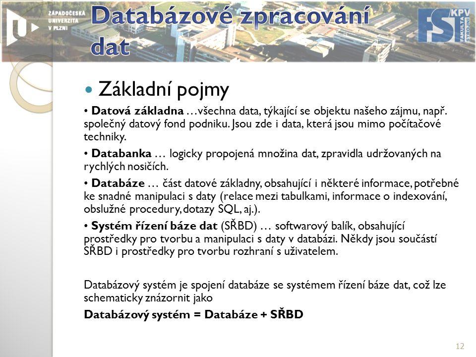 Základní pojmy Datová základna …všechna data, týkající se objektu našeho zájmu, např.