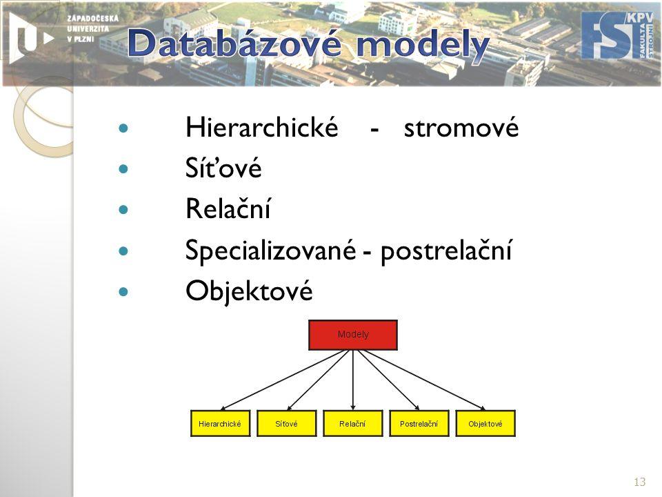 Hierarchické - stromové Síťové Relační Specializované - postrelační Objektové 13