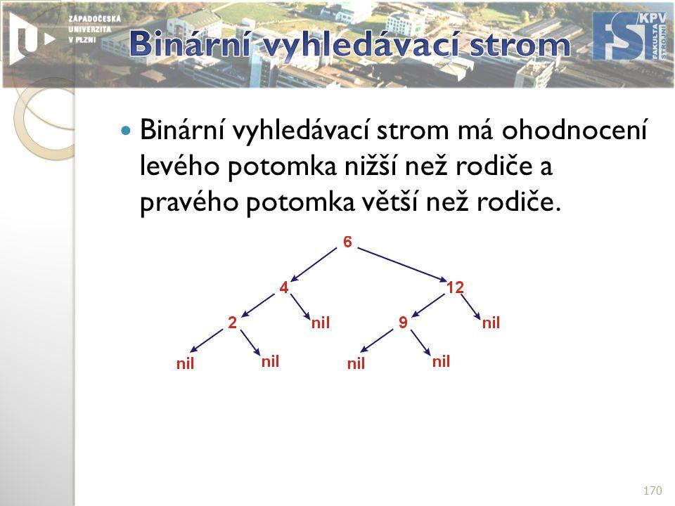 Binární vyhledávací strom má ohodnocení levého potomka nižší než rodiče a pravého potomka větší než rodiče.