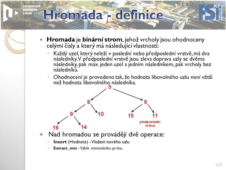 Hromada je binární strom, jehož vrcholy jsou ohodnoceny celými čísly a který má následující vlastnosti: ◦ Každý uzel, který neleží v poslední nebo předposlední vrstvě, má dva následníky.