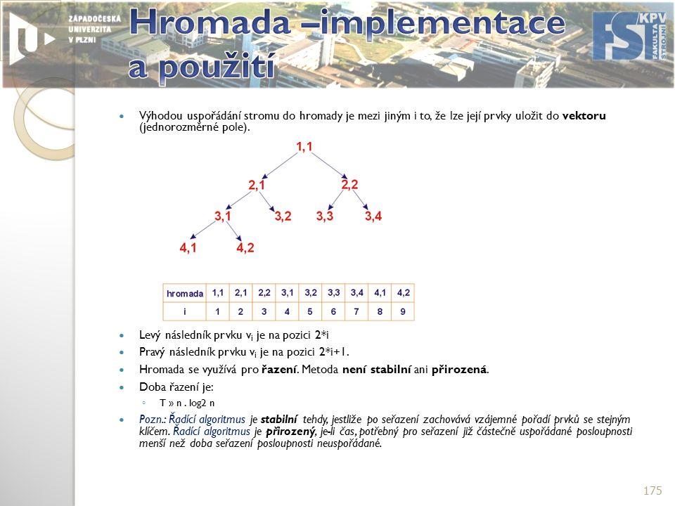 Výhodou uspořádání stromu do hromady je mezi jiným i to, že lze její prvky uložit do vektoru (jednorozměrné pole).