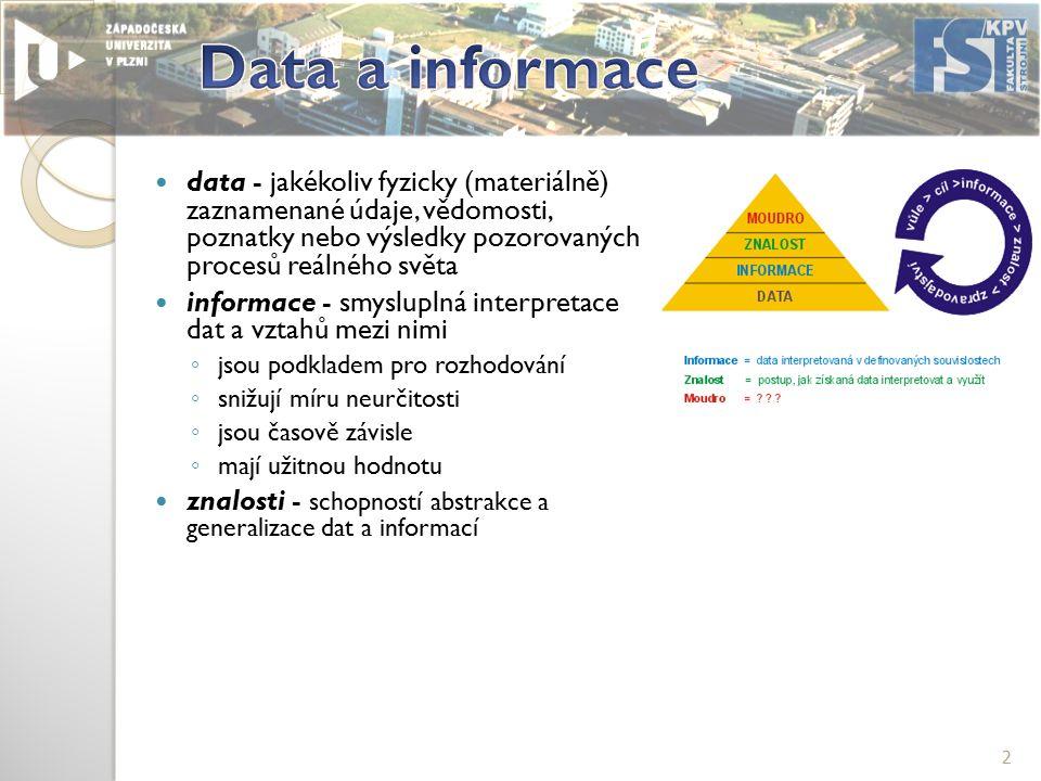data - jakékoliv fyzicky (materiálně) zaznamenané údaje, vědomosti, poznatky nebo výsledky pozorovaných procesů reálného světa informace - smysluplná interpretace dat a vztahů mezi nimi ◦ jsou podkladem pro rozhodování ◦ snižují míru neurčitosti ◦ jsou časově závisle ◦ mají užitnou hodnotu znalosti - schopností abstrakce a generalizace dat a informací 2