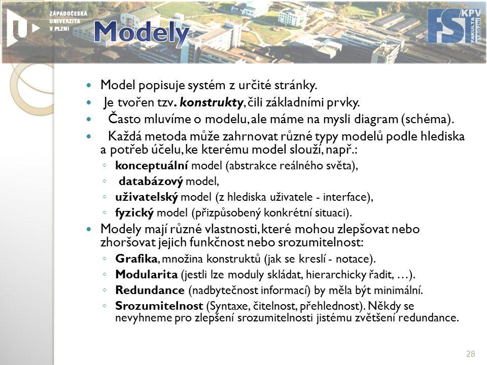 Model popisuje systém z určité stránky.Je tvořen tzv.