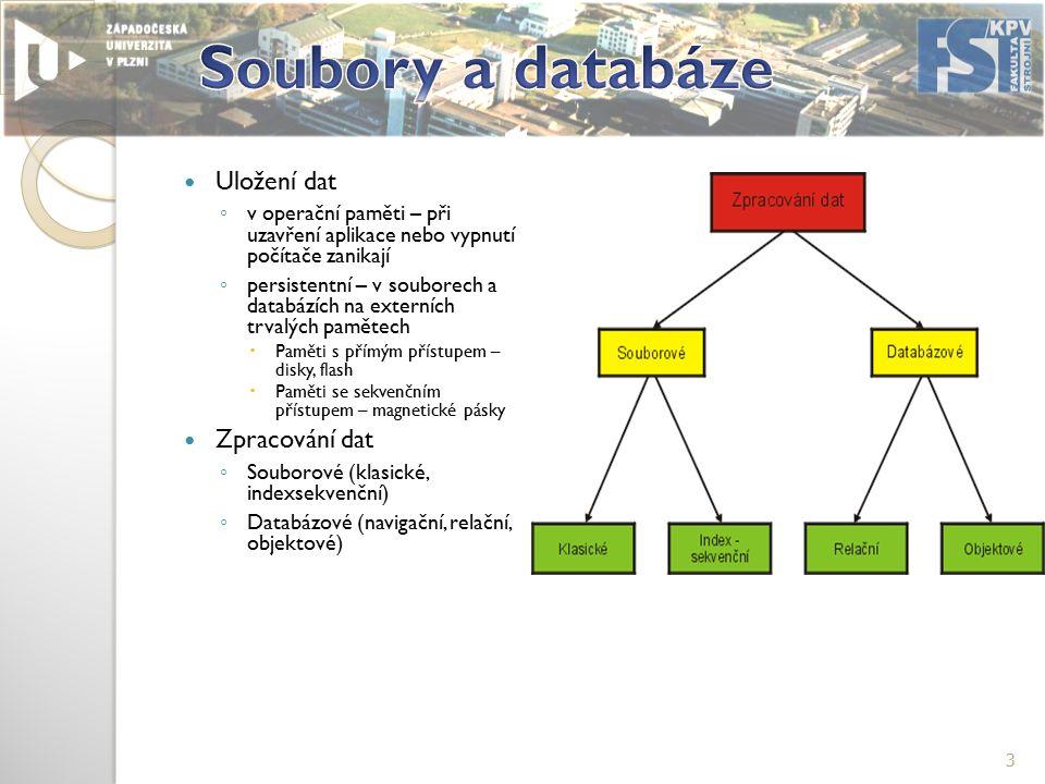 Uložení dat ◦ v operační paměti – při uzavření aplikace nebo vypnutí počítače zanikají ◦ persistentní – v souborech a databázích na externích trvalých pamětech  Paměti s přímým přístupem – disky, flash  Paměti se sekvenčním přístupem – magnetické pásky Zpracování dat ◦ Souborové (klasické, indexsekvenční) ◦ Databázové (navigační, relační, objektové) 3