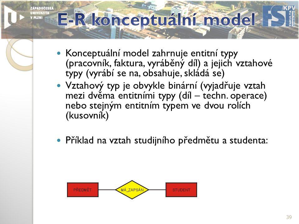 Konceptuální model zahrnuje entitní typy (pracovník, faktura, vyráběný díl) a jejich vztahové typy (vyrábí se na, obsahuje, skládá se) Vztahový typ je obvykle binární (vyjadřuje vztah mezi dvěma entitními typy (díl – techn.