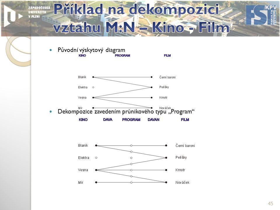 """Původní výskytový diagram Dekompozice zavedením průnikového typu """"Program 45"""