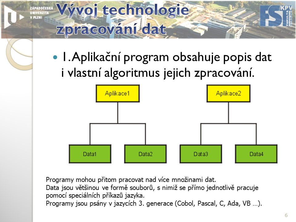 1.Aplikační program obsahuje popis dat i vlastní algoritmus jejich zpracování.