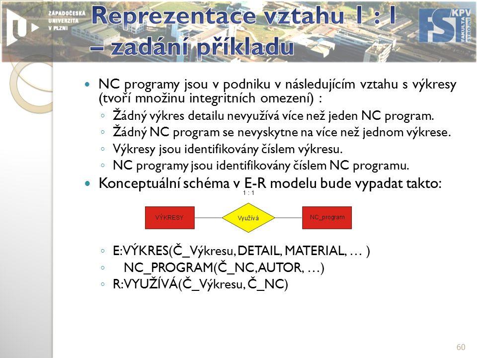 NC programy jsou v podniku v následujícím vztahu s výkresy (tvoří množinu integritních omezení) : ◦ Žádný výkres detailu nevyužívá více než jeden NC program.