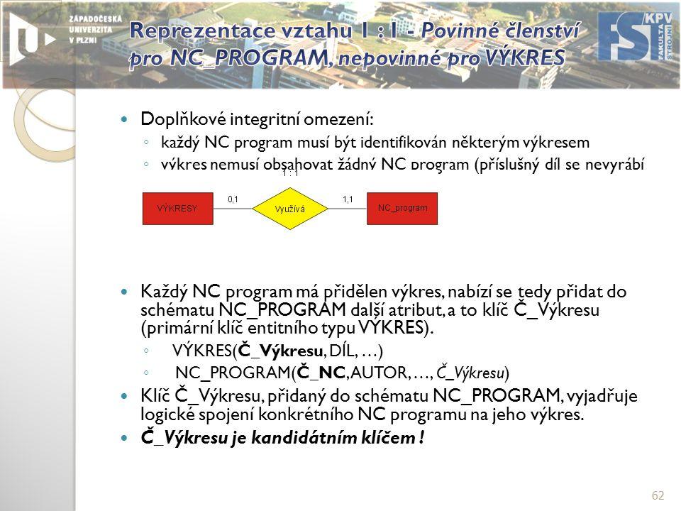 Doplňkové integritní omezení: ◦ každý NC program musí být identifikován některým výkresem ◦ výkres nemusí obsahovat žádný NC program (příslušný díl se nevyrábí na NC stroji) Každý NC program má přidělen výkres, nabízí se tedy přidat do schématu NC_PROGRAM další atribut, a to klíč Č_Výkresu (primární klíč entitního typu VÝKRES).
