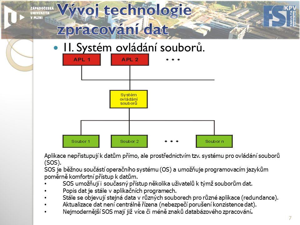 1I.Systém ovládání souborů. Aplikace nepřistupují k datům přímo, ale prostřednictvím tzv.