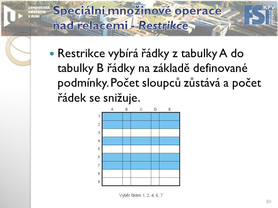 Restrikce vybírá řádky z tabulky A do tabulky B řádky na základě definované podmínky.