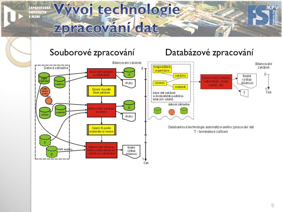 Pro popis výrobku, jeho rozplánování a sledování ve výrobě potřebujeme data, která vznikají při zpracování technické přípravy výroby v konstrukci a technologii.