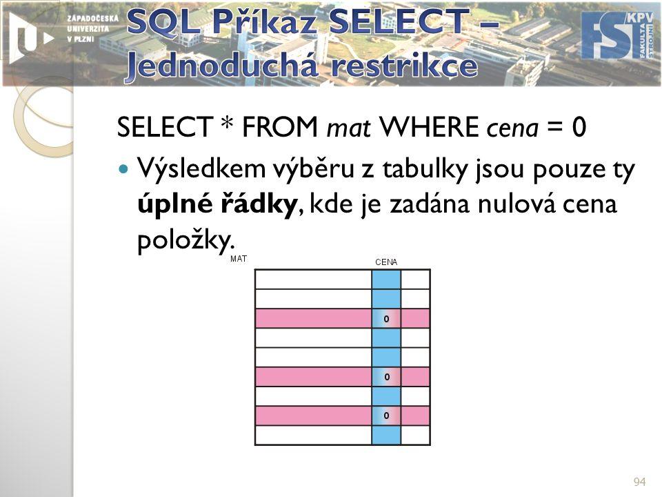 SELECT * FROM mat WHERE cena = 0 Výsledkem výběru z tabulky jsou pouze ty úplné řádky, kde je zadána nulová cena položky.