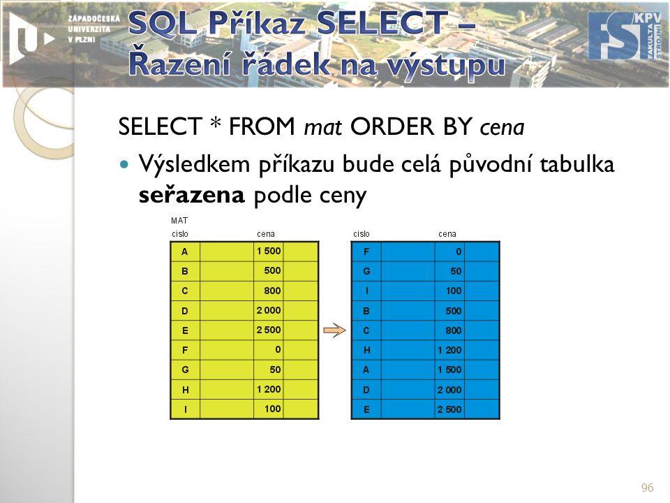 SELECT * FROM mat ORDER BY cena Výsledkem příkazu bude celá původní tabulka seřazena podle ceny 96