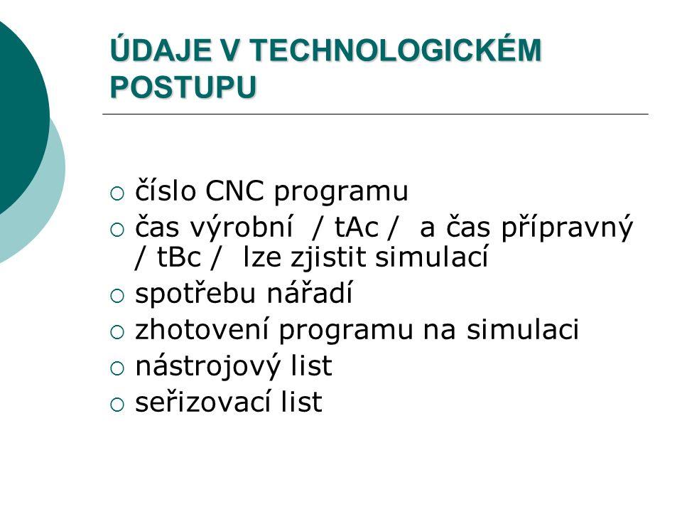 ÚDAJE V TECHNOLOGICKÉM POSTUPU  číslo CNC programu  čas výrobní / tAc / a čas přípravný / tBc / lze zjistit simulací  spotřebu nářadí  zhotovení p