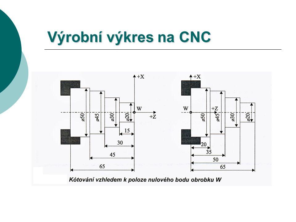 Výrobní výkres na CNC