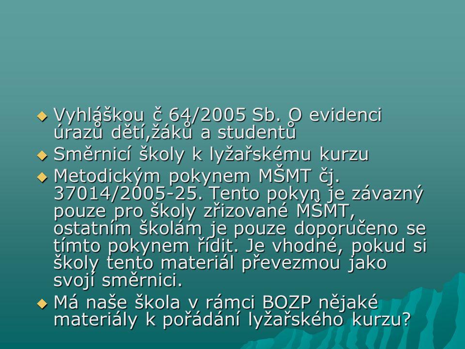 JAKÝMI PŘEDPISY SE ŘÍDIT .  Školský zákon č. 561/2004 Sb.