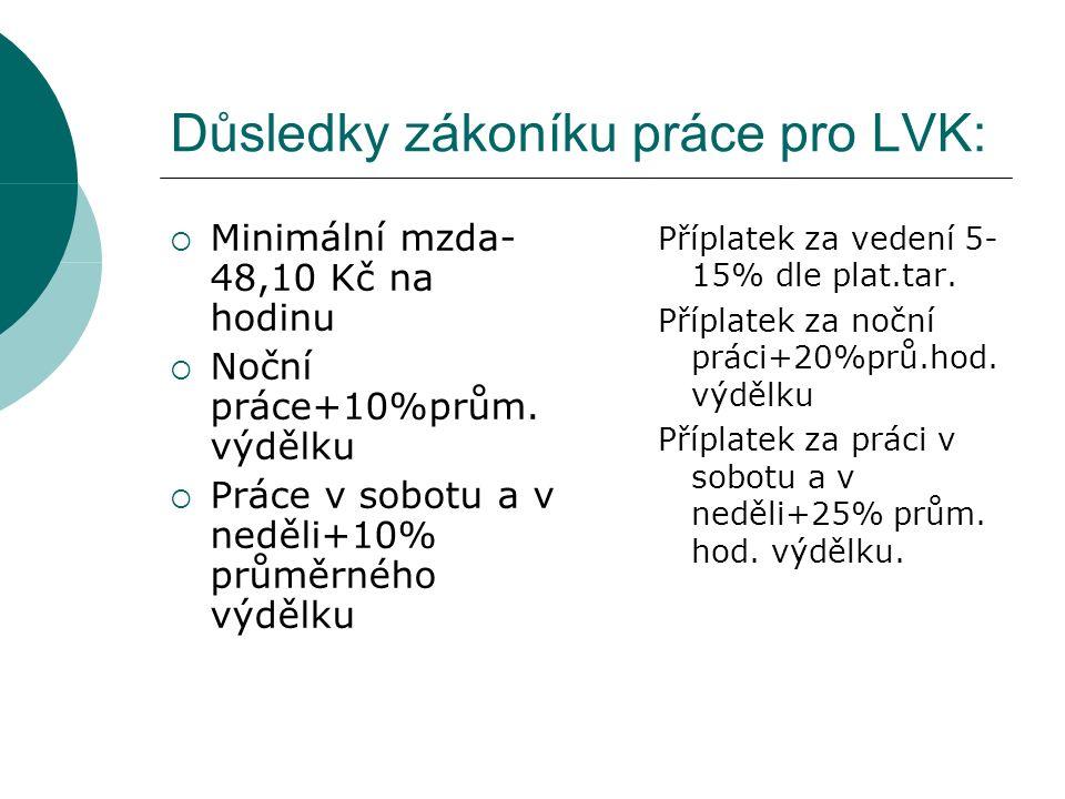  Vyhláškou č 64/2005 Sb.