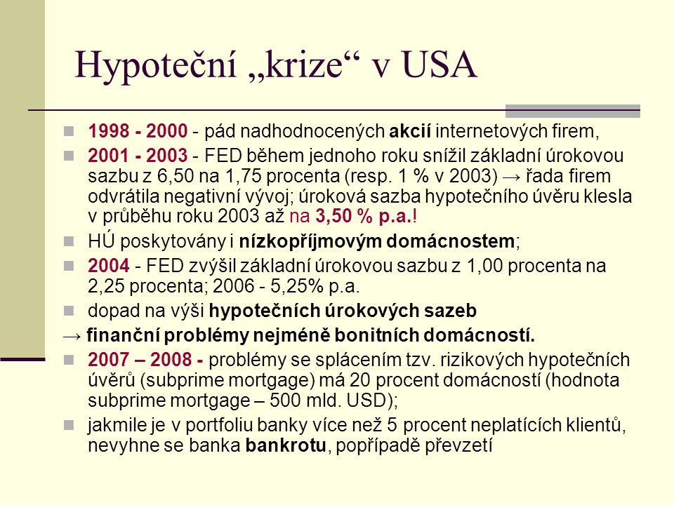 """Hypoteční """"krize v USA 1998 - 2000 - pád nadhodnocených akcií internetových firem, 2001 - 2003 - FED během jednoho roku snížil základní úrokovou sazbu z 6,50 na 1,75 procenta (resp."""