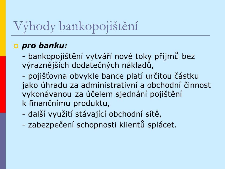 Výhody bankopojištění  pro banku: - bankopojištění vytváří nové toky příjmů bez výraznějších dodatečných nákladů, - pojišťovna obvykle bance platí určitou částku jako úhradu za administrativní a obchodní činnost vykonávanou za účelem sjednání pojištění k finančnímu produktu, - další využití stávající obchodní sítě, - zabezpečení schopnosti klientů splácet.