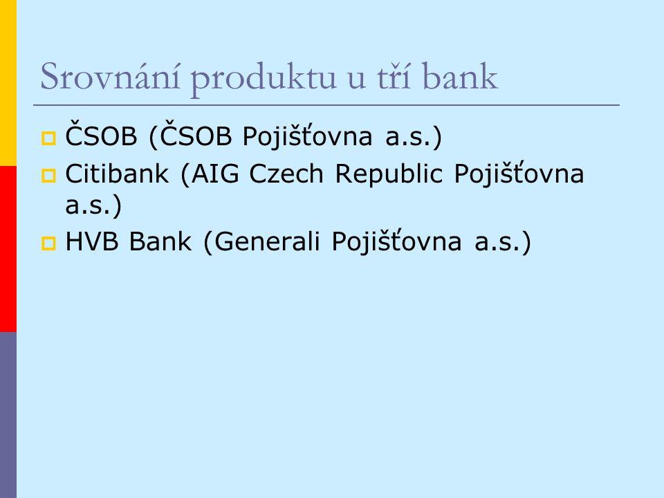 Srovnání produktu u tří bank  ČSOB (ČSOB Pojišťovna a.s.)  Citibank (AIG Czech Republic Pojišťovna a.s.)  HVB Bank (Generali Pojišťovna a.s.)