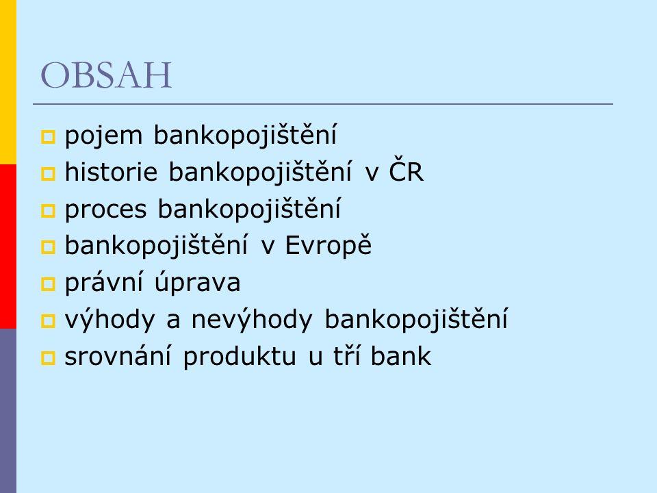 OBSAH  pojem bankopojištění  historie bankopojištění v ČR  proces bankopojištění  bankopojištění v Evropě  právní úprava  výhody a nevýhody bankopojištění  srovnání produktu u tří bank
