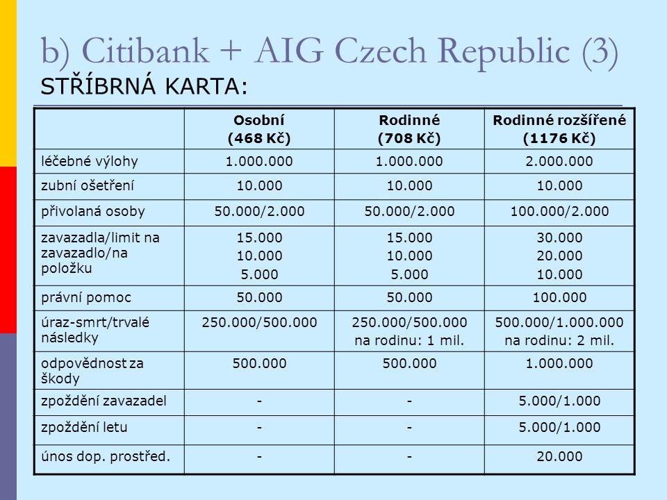 b) Citibank + AIG Czech Republic (3) STŘÍBRNÁ KARTA: Osobní (468 Kč) Rodinné (708 Kč) Rodinné rozšířené (1176 Kč) léčebné výlohy1.000.000 2.000.000 zubní ošetření10.000 přivolaná osoby50.000/2.000 100.000/2.000 zavazadla/limit na zavazadlo/na položku 15.000 10.000 5.000 15.000 10.000 5.000 30.000 20.000 10.000 právní pomoc50.000 100.000 úraz-smrt/trvalé následky 250.000/500.000 na rodinu: 1 mil.