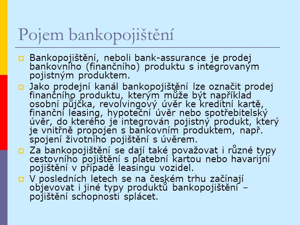 Pojem bankopojištění  Bankopojištění, neboli bank-assurance je prodej bankovního (finančního) produktu s integrovaným pojistným produktem.