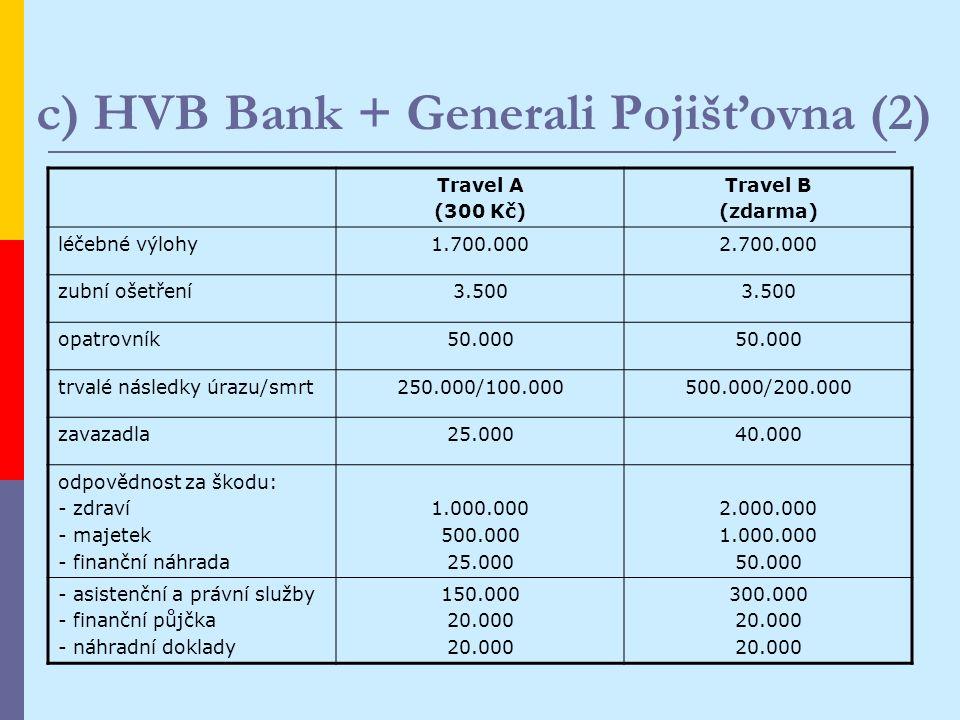 c) HVB Bank + Generali Pojišťovna (2) Travel A (300 Kč) Travel B (zdarma) léčebné výlohy1.700.0002.700.000 zubní ošetření3.500 opatrovník50.000 trvalé následky úrazu/smrt250.000/100.000500.000/200.000 zavazadla25.00040.000 odpovědnost za škodu: - zdraví - majetek - finanční náhrada 1.000.000 500.000 25.000 2.000.000 1.000.000 50.000 - asistenční a právní služby - finanční půjčka - náhradní doklady 150.000 20.000 300.000 20.000