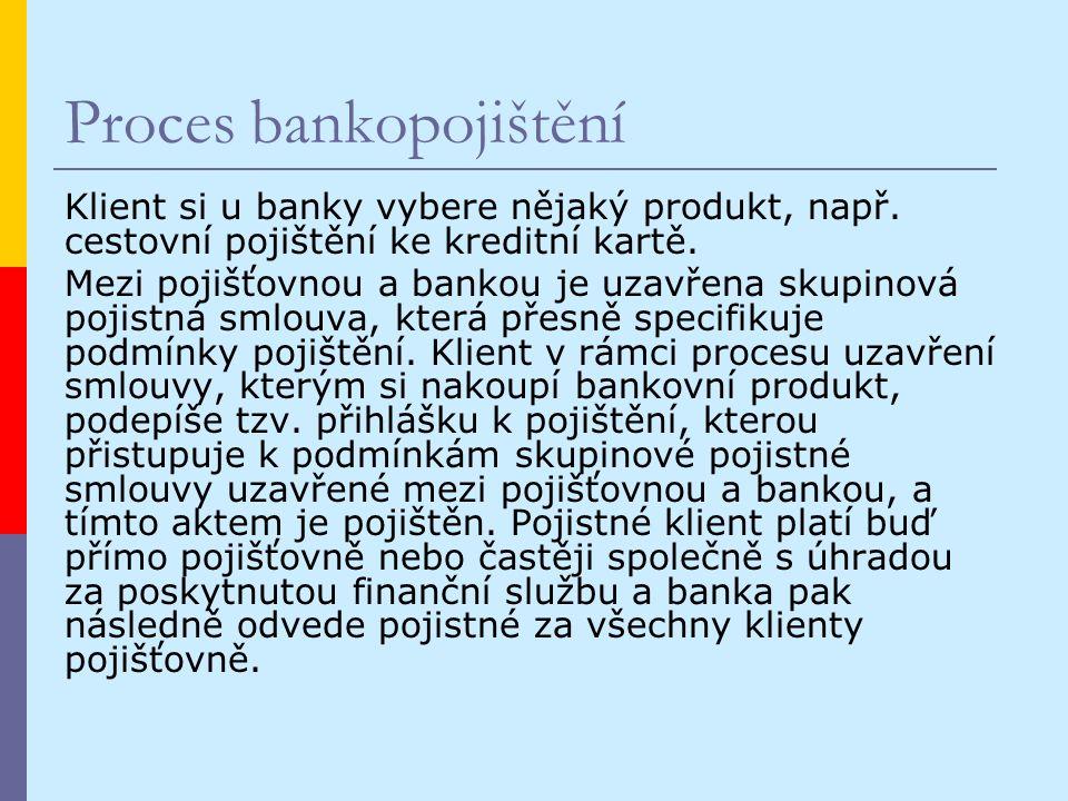 Proces bankopojištění Klient si u banky vybere nějaký produkt, např.
