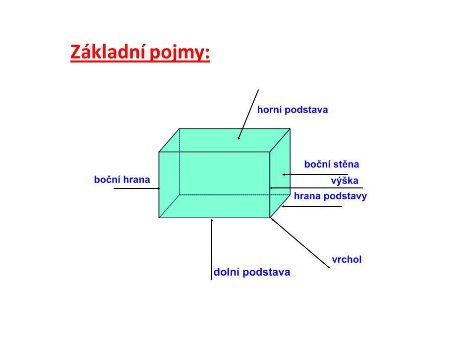 Vlastnosti čtyřbokého hranolu: Čtyřboký hranol má dvě podstavy.