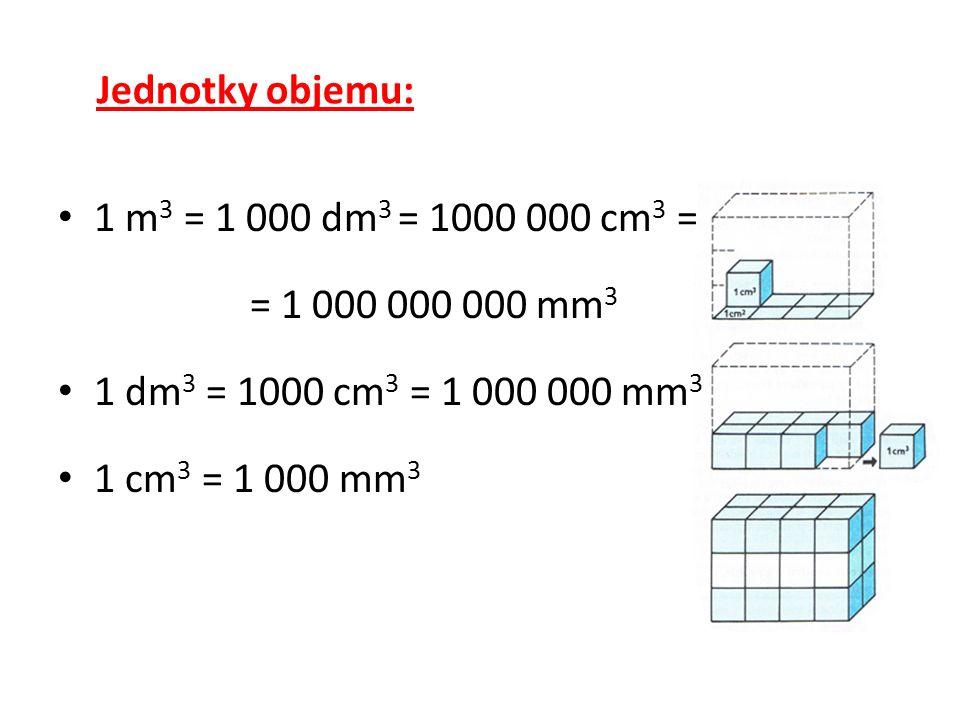 Jednotky objemu: 1 m 3 = 1 000 dm 3 = 1000 000 cm 3 = = 1 000 000 000 mm 3 1 dm 3 = 1000 cm 3 = 1 000 000 mm 3 1 cm 3 = 1 000 mm 3