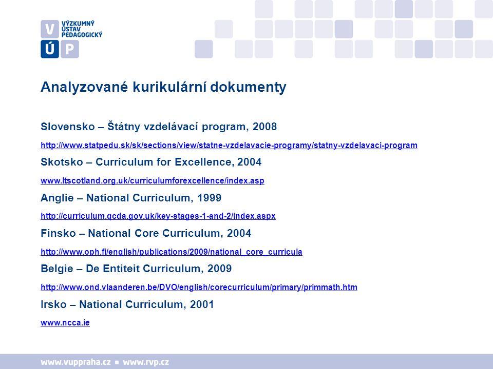 Sledované aspekty kurikula Zařazení matematického vzdělávání v systému kurikula Časová dotace Cíle matematického vzdělávání Evaluace matematického vzdělávání Kvalifikace učitelů v primárním vzdělávání Reakce na mezinárodní výzkumy