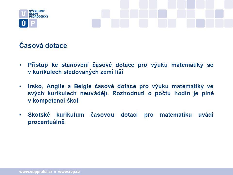ZeměCelková týdenní časová dotace pro výuku matematiky Členění celkové týdenní časové dotace Finsko32 hod.1.