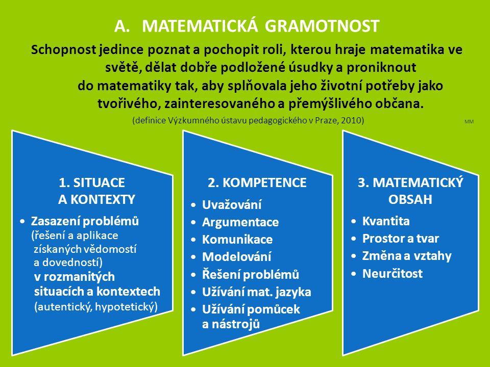 A.MATEMATICKÁ GRAMOTNOST Schopnost jedince poznat a pochopit roli, kterou hraje matematika ve světě, dělat dobře podložené úsudky a proniknout do mate