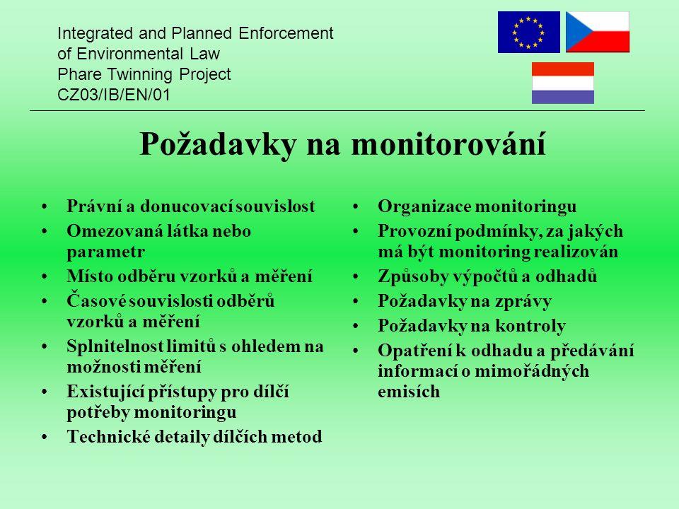Integrated and Planned Enforcement of Environmental Law Phare Twinning Project CZ03/IB/EN/01 Požadavky na monitorování Právní a donucovací souvislost