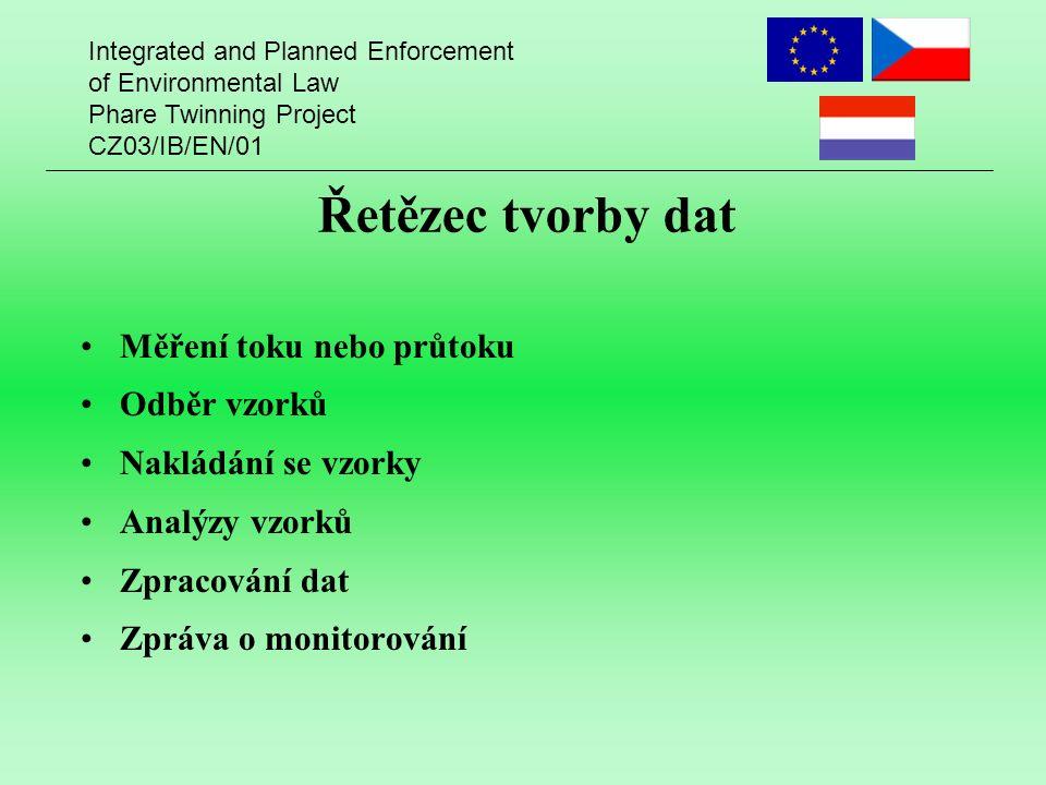 Integrated and Planned Enforcement of Environmental Law Phare Twinning Project CZ03/IB/EN/01 Řetězec tvorby dat Měření toku nebo průtoku Odběr vzorků