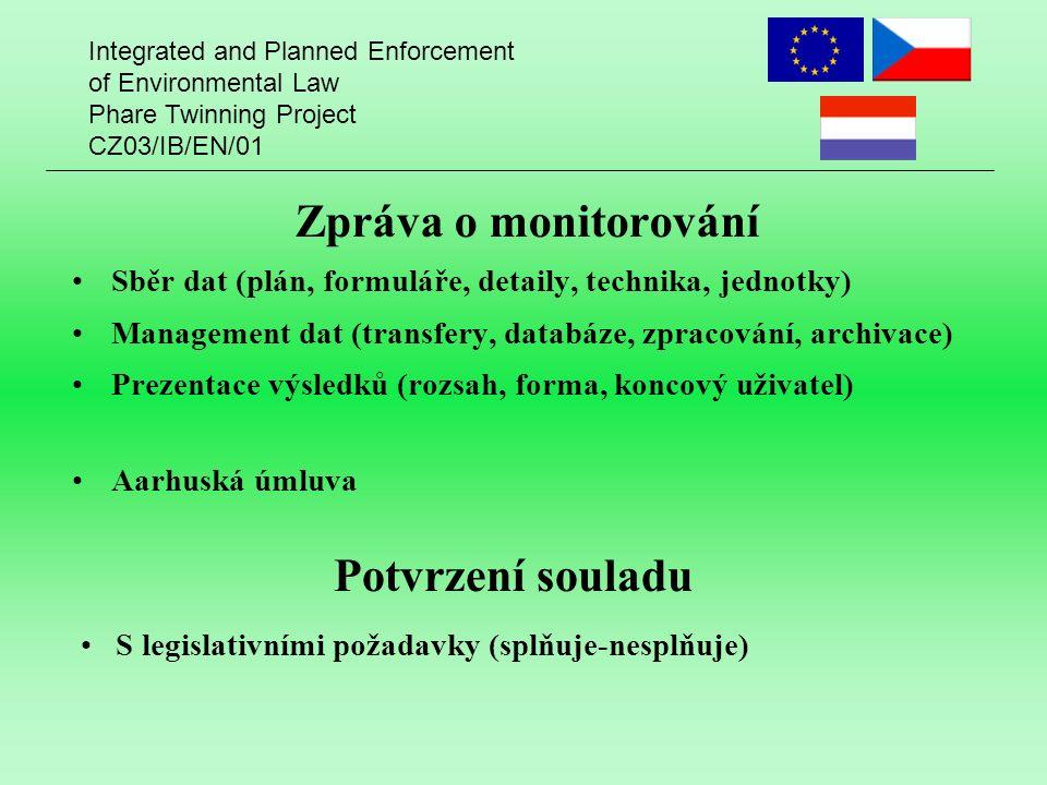 Integrated and Planned Enforcement of Environmental Law Phare Twinning Project CZ03/IB/EN/01 Zpráva o monitorování Sběr dat (plán, formuláře, detaily, technika, jednotky) Management dat (transfery, databáze, zpracování, archivace) Prezentace výsledků (rozsah, forma, koncový uživatel) Aarhuská úmluva Potvrzení souladu S legislativními požadavky (splňuje-nesplňuje)