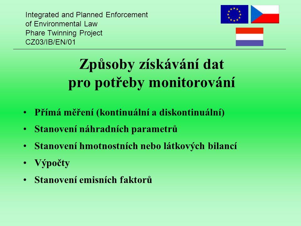 Integrated and Planned Enforcement of Environmental Law Phare Twinning Project CZ03/IB/EN/01 Způsoby získávání dat pro potřeby monitorování Přímá měření (kontinuální a diskontinuální) Stanovení náhradních parametrů Stanovení hmotnostních nebo látkových bilancí Výpočty Stanovení emisních faktorů