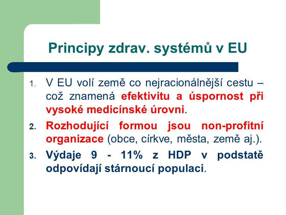 Principy zdrav. systémů v EU 1.