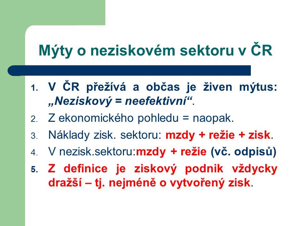 """Mýty o neziskovém sektoru v ČR 1. V ČR přežívá a občas je živen mýtus: """"Neziskový = neefektivní ."""