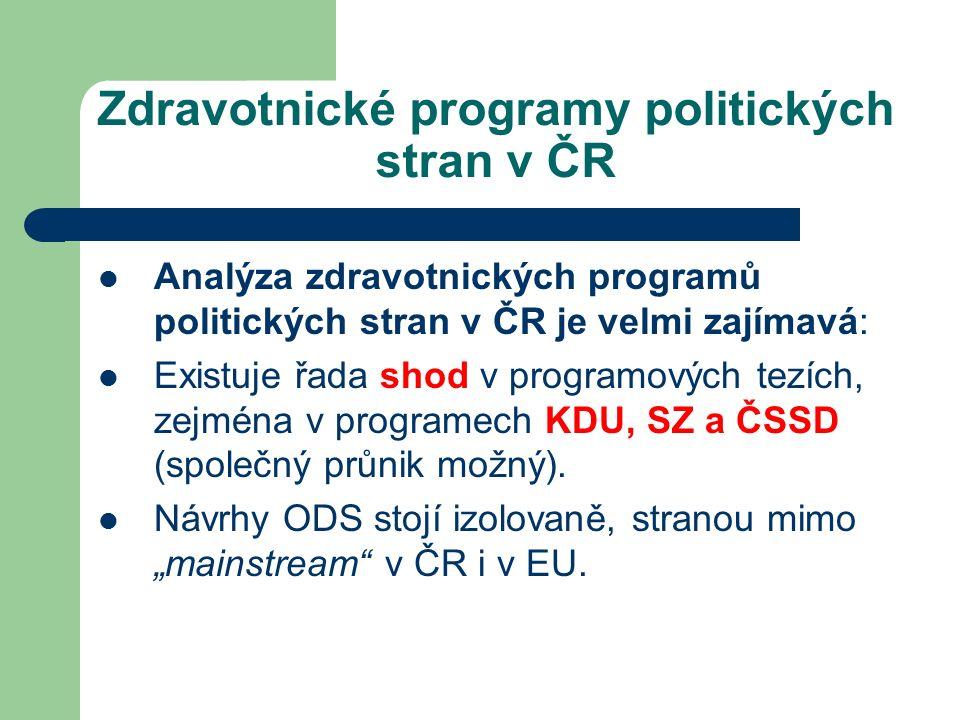Zdravotnické programy politických stran v ČR Analýza zdravotnických programů politických stran v ČR je velmi zajímavá: Existuje řada shod v programových tezích, zejména v programech KDU, SZ a ČSSD (společný průnik možný).