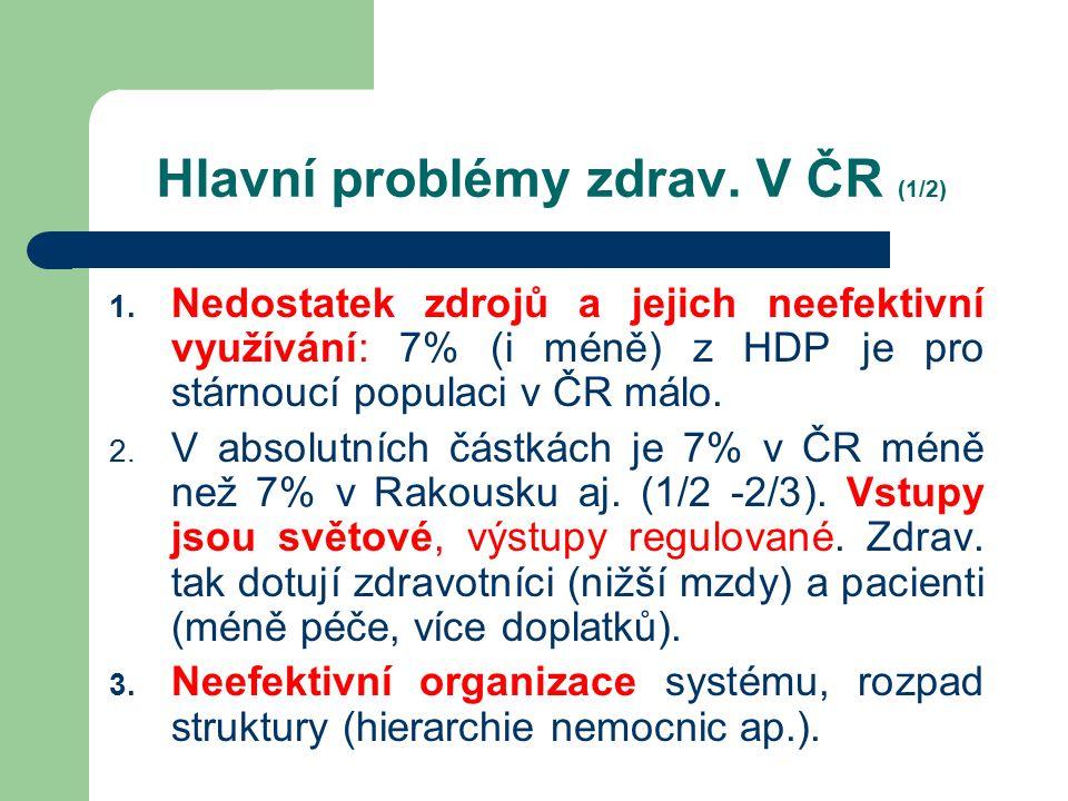 Hlavní problémy zdrav. V ČR (1/2) 1.