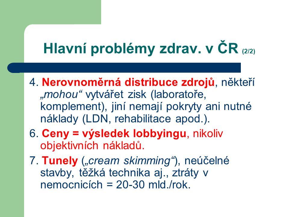 Hlavní problémy zdrav. v ČR (2/2) 4.
