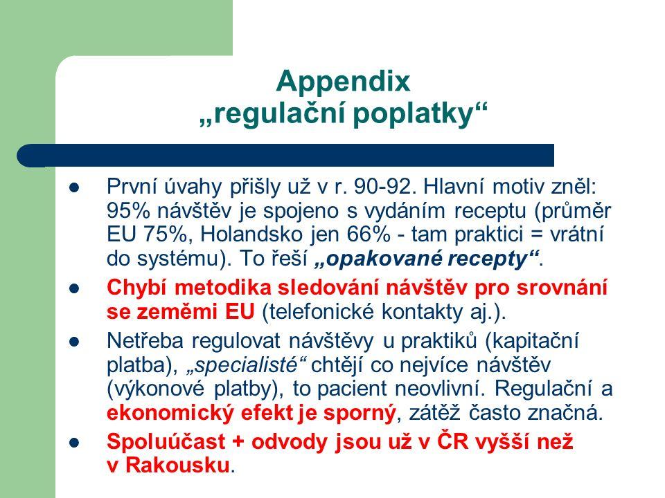 """Appendix """"regulační poplatky První úvahy přišly už v r."""