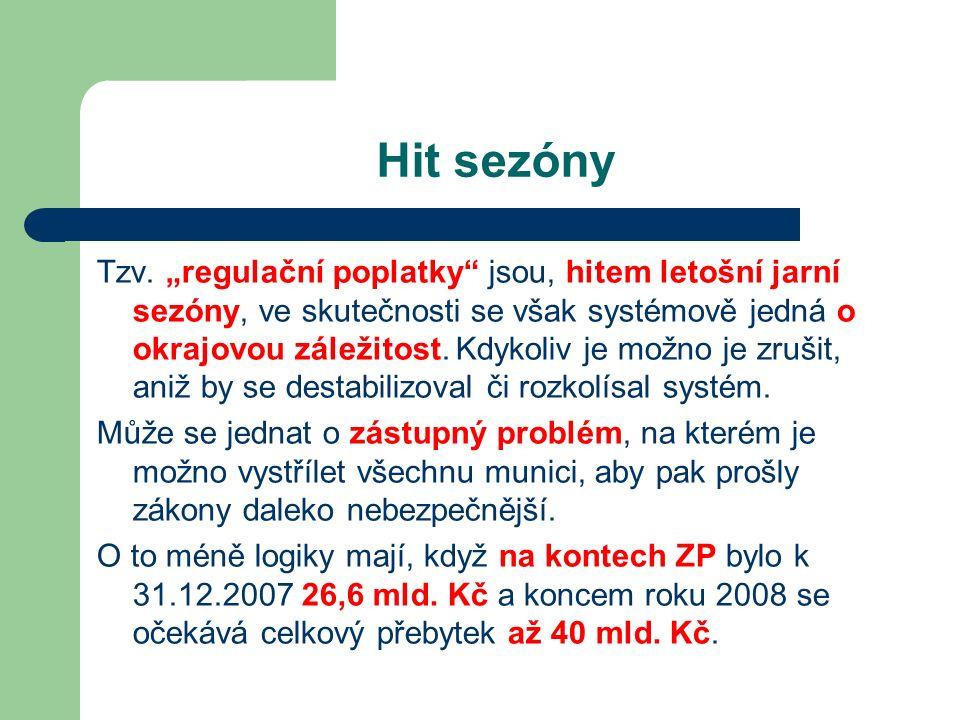 Hit sezóny Tzv.