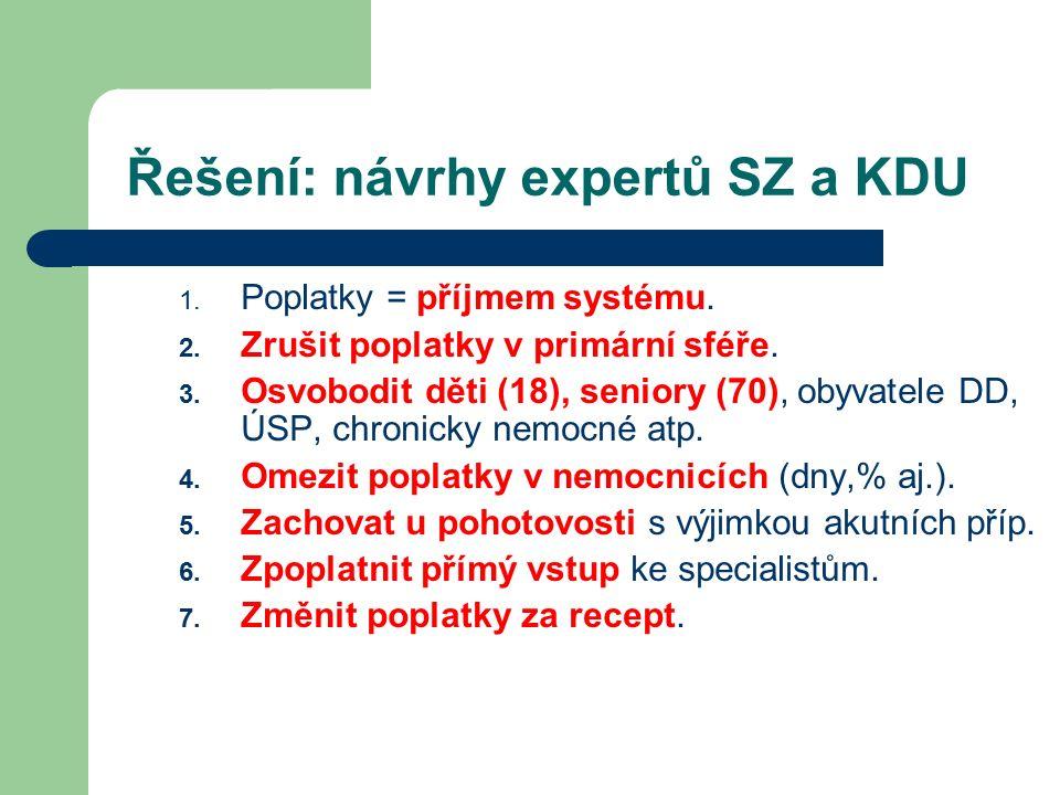 Řešení: návrhy expertů SZ a KDU 1. Poplatky = příjmem systému.